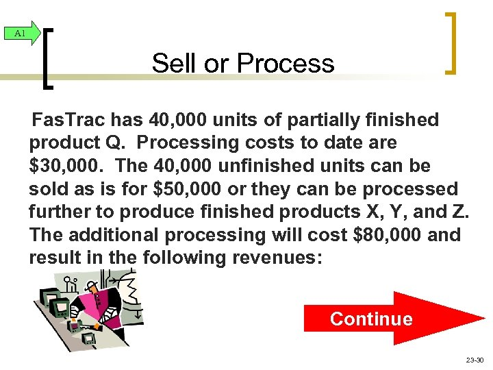 A 1 Sell or Process Fas. Trac has 40, 000 units of partially finished