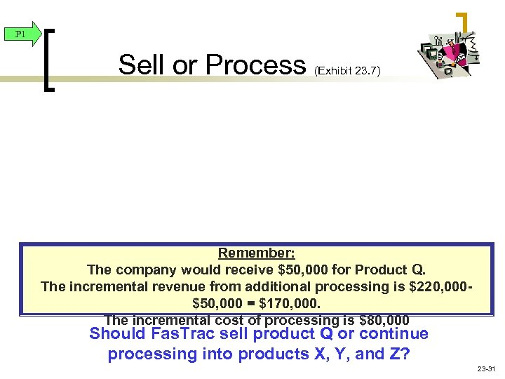 P 1 Sell or Process (Exhibit 23. 7) Remember: The company would receive $50,