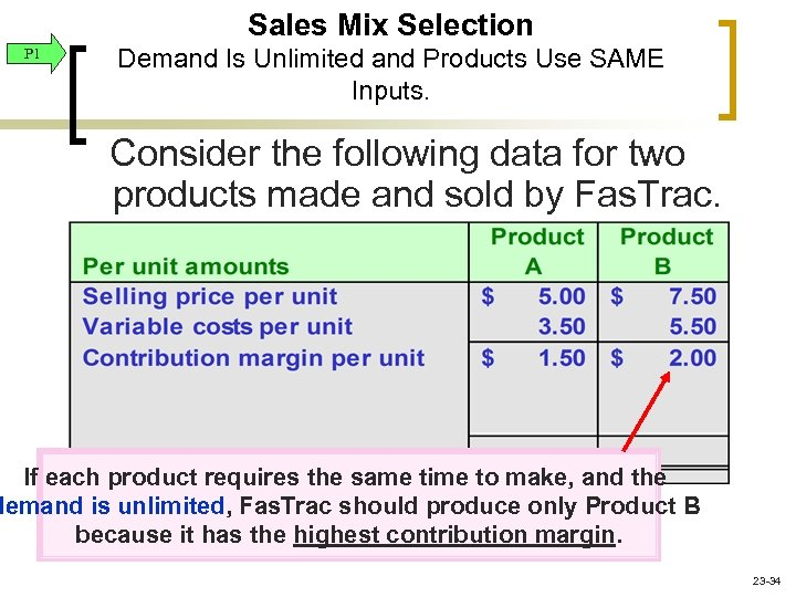 Sales Mix Selection P 1 Demand Is Unlimited and Products Use SAME Inputs. Consider