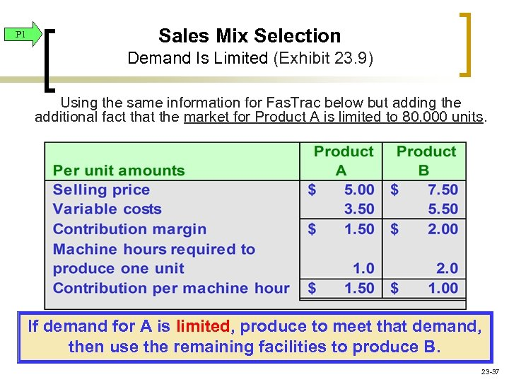 P 1 Sales Mix Selection Demand Is Limited (Exhibit 23. 9) Using the same