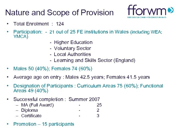 Nature and Scope of Provision • Total Enrolment : 124 • Participation: - 21