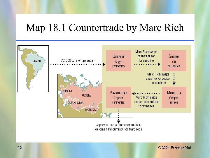 Map 18. 1 Countertrade by Marc Rich 12 © 2004 Prentice Hall