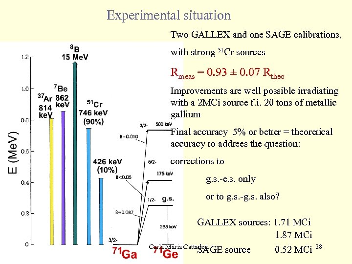 Experimental situation Two GALLEX and one SAGE calibrations, with strong 51 Cr sources Rmeas