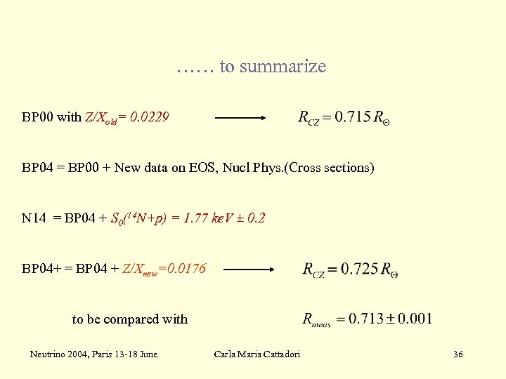…… to summarize BP 00 with Z/Xold= 0. 0229 BP 04 = BP 00