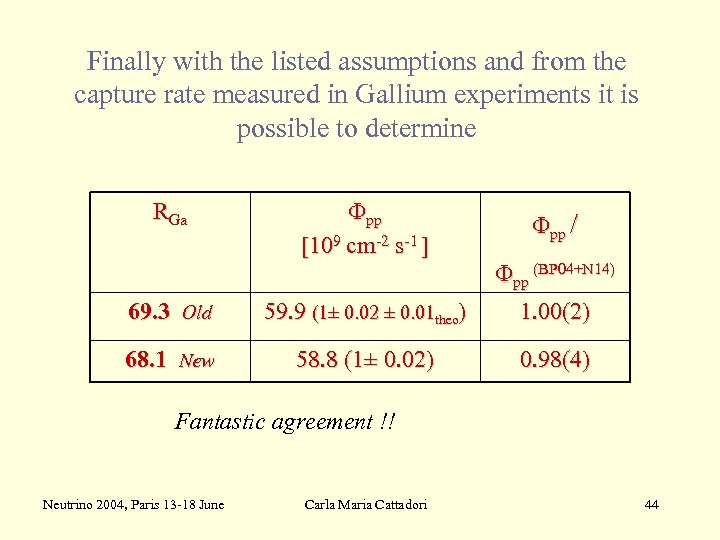 Finally with the listed assumptions and from the capture rate measured in Gallium experiments