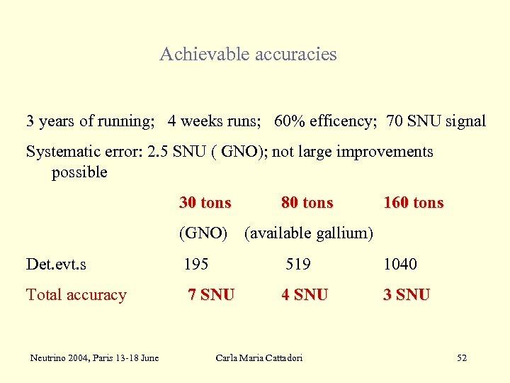 Achievable accuracies 3 years of running; 4 weeks runs; 60% efficency; 70 SNU signal