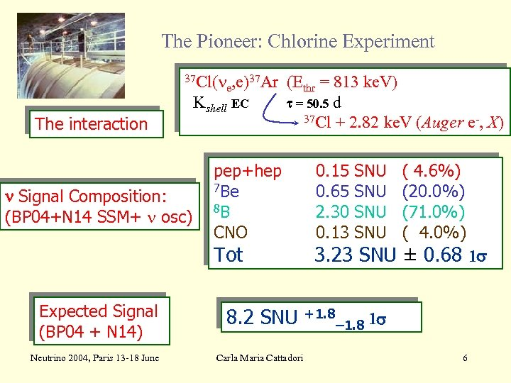The Pioneer: Chlorine Experiment 37 Cl(n The interaction n Signal Composition: (BP 04+N 14