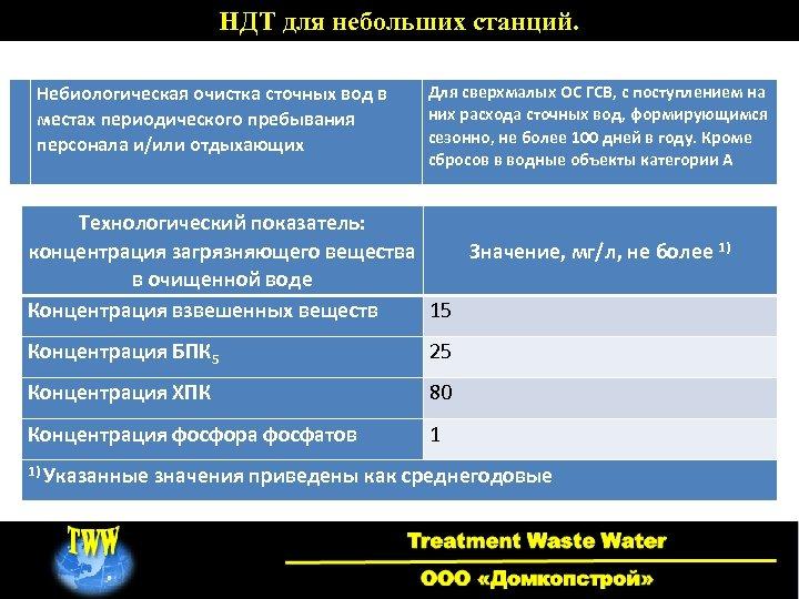 НДТ для небольших станций. Небиологическая очистка сточных вод в местах периодического пребывания персонала и/или
