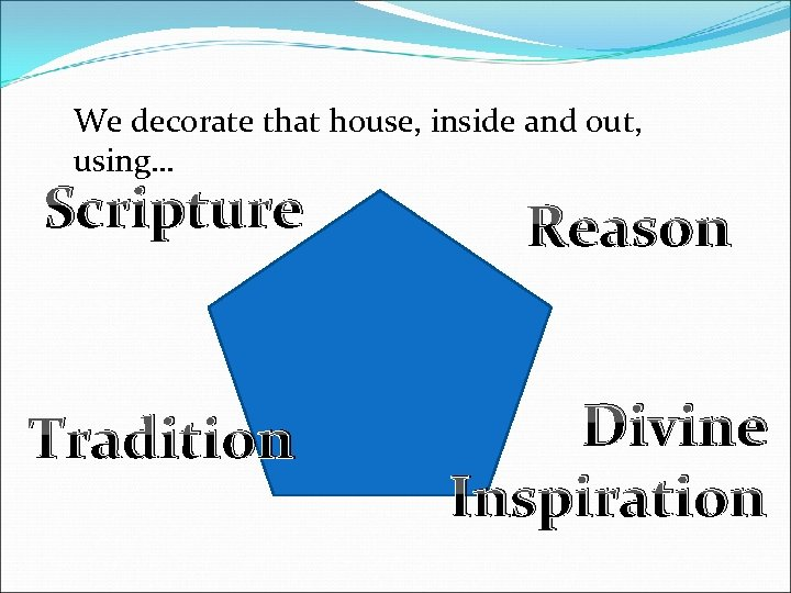 We decorate that house, inside and out, using… Scripture Tradition Reason Divine Inspiration