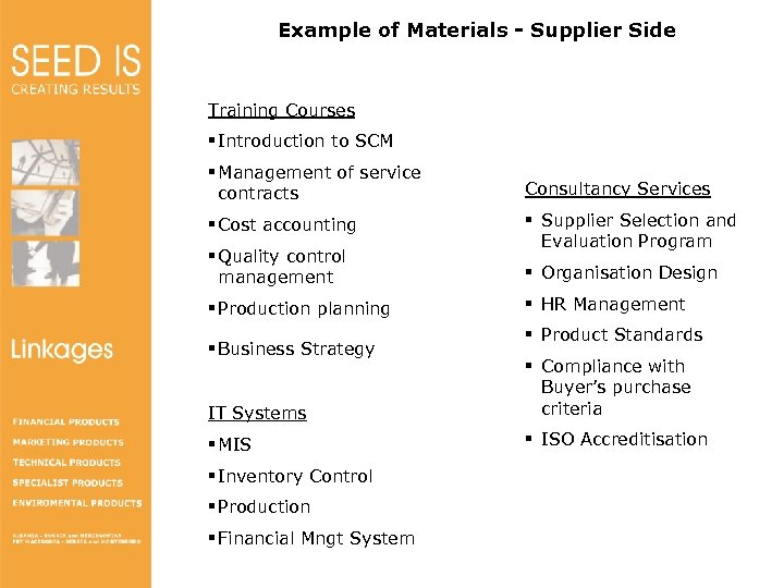 Example of Materials - Supplier Side Training Courses § Introduction to SCM § Management