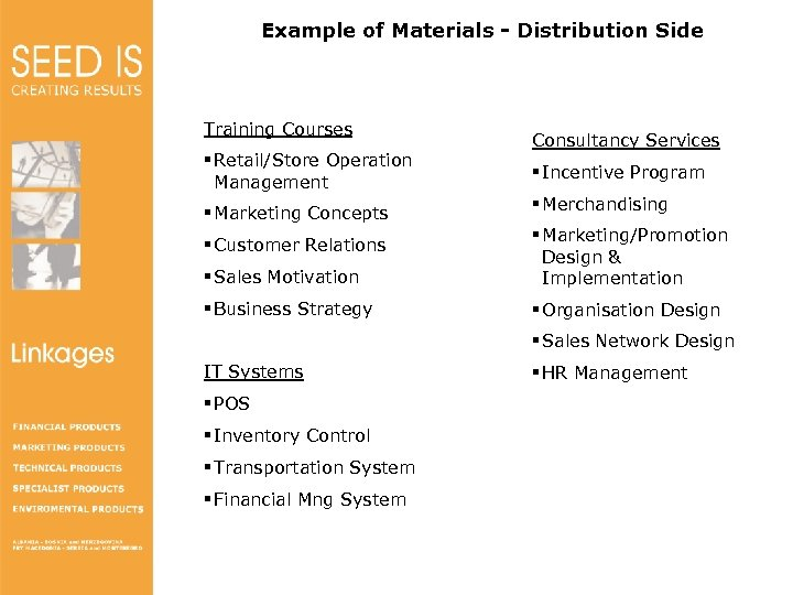 Example of Materials - Distribution Side Training Courses § Retail/Store Operation Management § Marketing