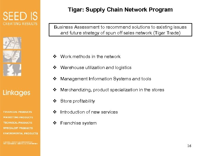 Tigar: Supply Chain Network Program Business Assessment to recommend solutions to existing issues and