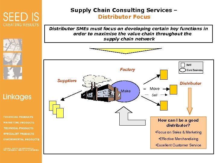 Supply Chain Consulting Services – Distributor Focus Distributor SMEs must focus on developing certain