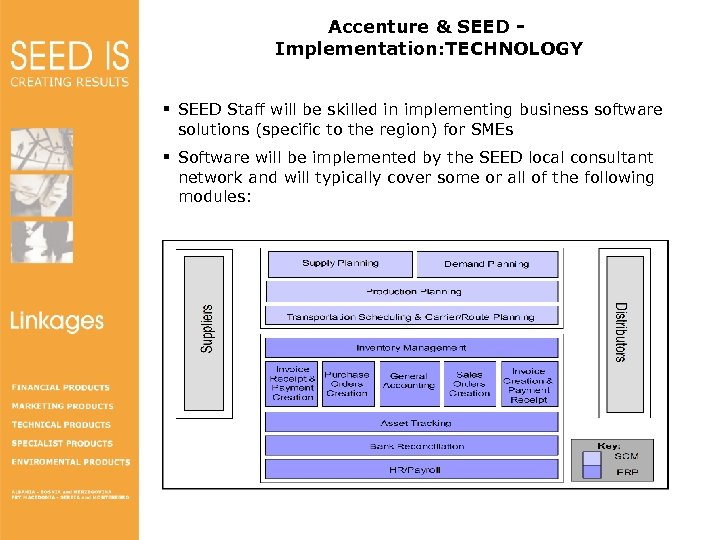 Accenture & SEED Implementation: TECHNOLOGY § SEED Staff will be skilled in implementing business