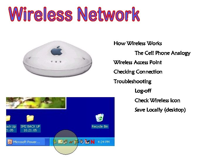 How Wireless Works The Cell Phone Analogy Wireless Access Point Checking Connection Troubleshooting Log-off