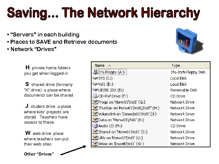 """• """"Servers"""" in each building • Places to SAVE and Retrieve documents •"""