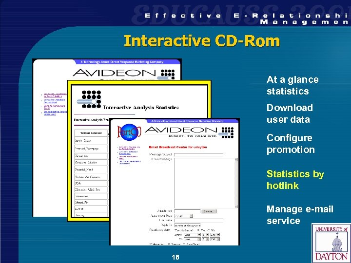 Interactive CD-Rom At a glance statistics Download user data Configure promotion Statistics by hotlink