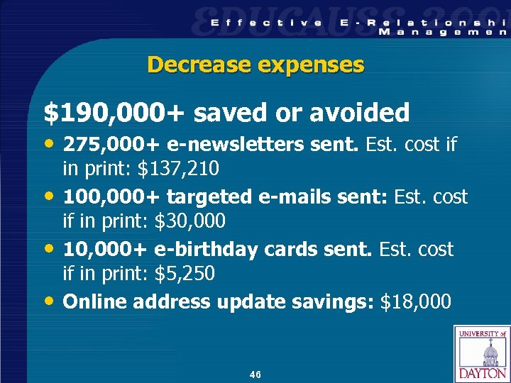 Decrease expenses $190, 000+ saved or avoided • 275, 000+ e-newsletters sent. Est. cost