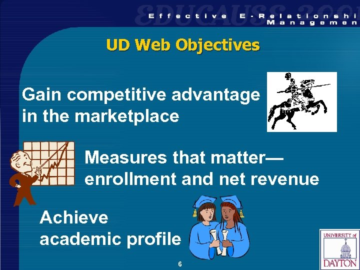 UD Web Objectives Gain competitive advantage in the marketplace Measures that matter— enrollment and