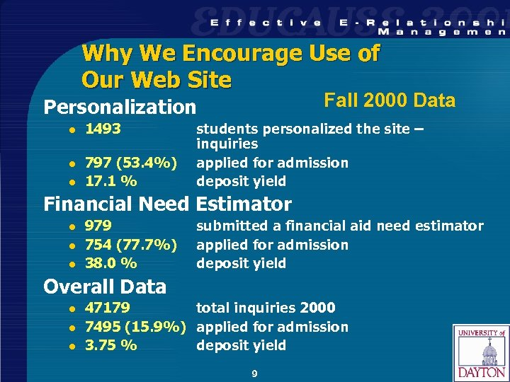 Why We Encourage Use of Our Web Site Fall 2000 Data Personalization l 1493