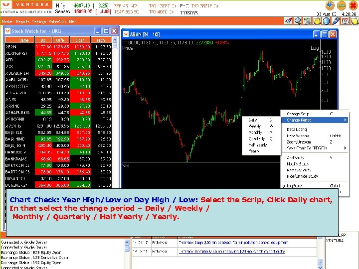 Chart Check: Year High/Low or Day High / Low: Select the Scrip, Click Daily