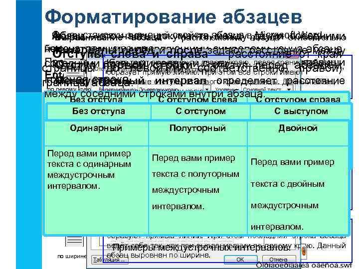 Форматирование абзацев Окно установки значений-свойств между двумя соседними Абзац - это часть документа абзаца