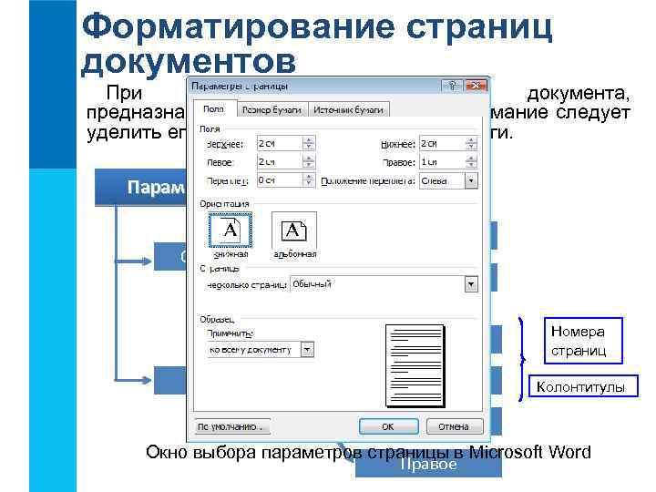 Форматирование страниц документов При оформлении текстового документа, предназначенного для печати, особое внимание следует уделить
