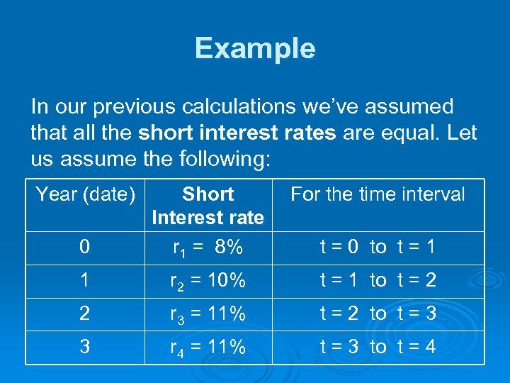 Example In our previous calculations we've assumed that all the short interest rates are