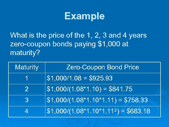 Example What is the price of the 1, 2, 3 and 4 years zero-coupon