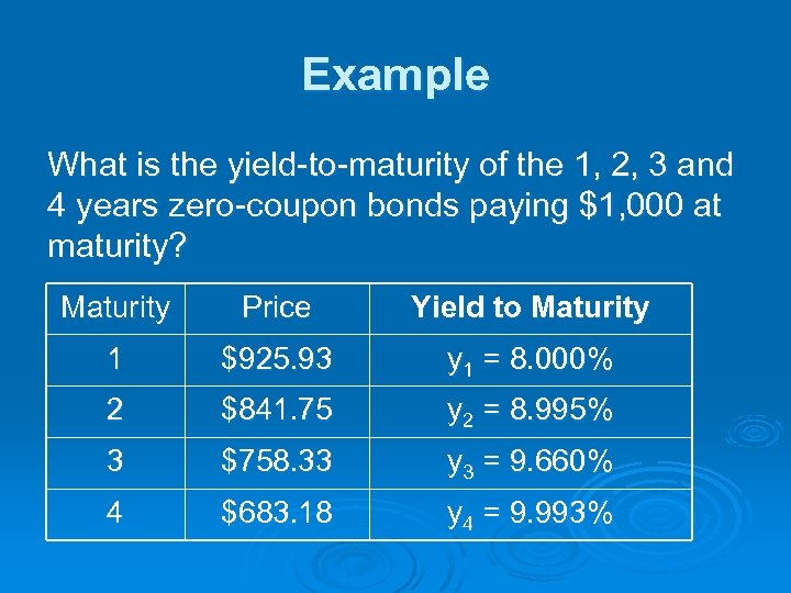 Example What is the yield-to-maturity of the 1, 2, 3 and 4 years zero-coupon
