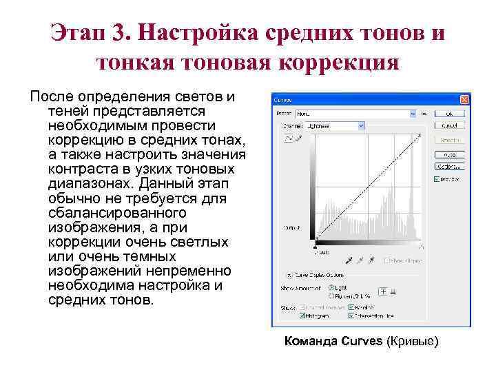Этап 3. Настройка средних тонов и тонкая тоновая коррекция После определения светов и теней