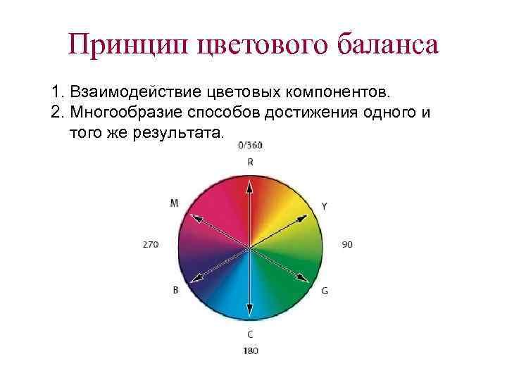 Принцип цветового баланса 1. Взаимодействие цветовых компонентов. 2. Многообразие способов достижения одного и того