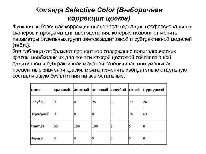 Команда Selective Color (Выборочная коррекция цвета) Функция выборочной коррекции цвета характерна для профессиональных сканеров