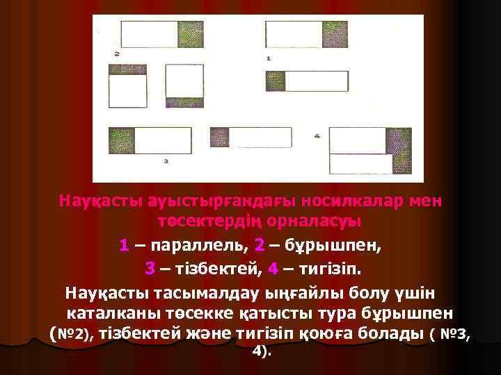 Науқасты ауыстырғандағы носилкалар мен төсектердің орналасуы 1 – параллель, 2 – бұрышпен, 3 –