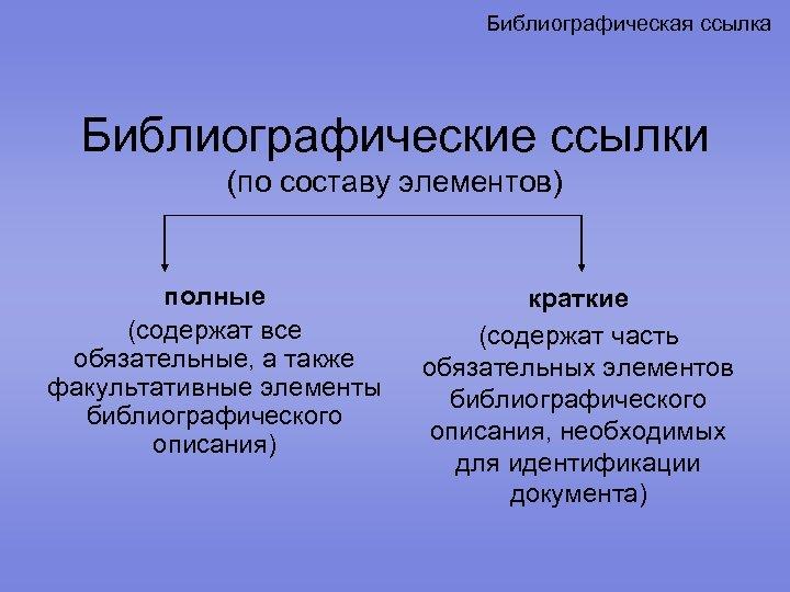 Библиографическая ссылка Библиографические ссылки (по составу элементов) полные (содержат все обязательные, а также факультативные