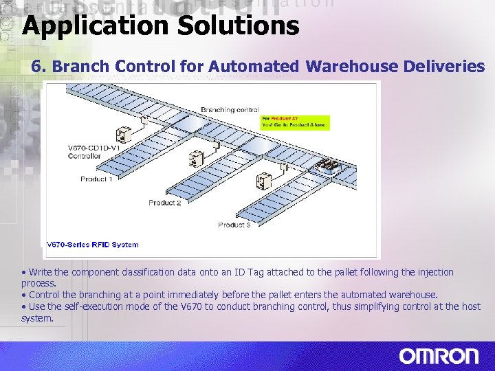 Application Solutions 6. Branch Control for Automated Warehouse Deliveries • Write the component classification