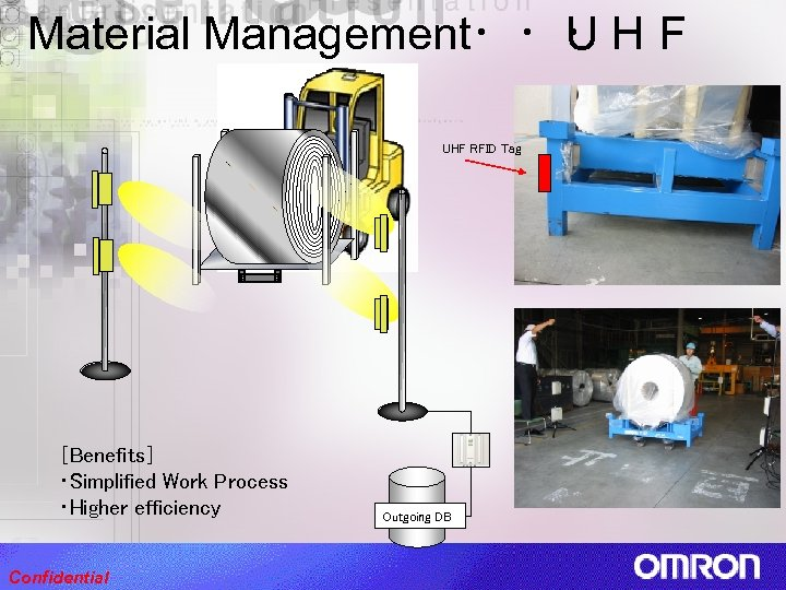 Material Management・・・ UHF UHF RFID Tag [Benefits] ・Simplified Work Process ・Higher efficiency Confidential Outgoing