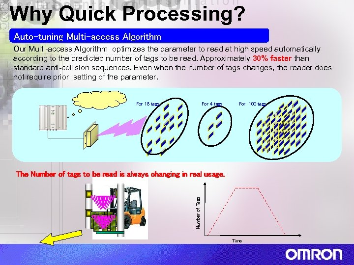 Why Quick Processing? Auto-tuning Multi-access Algorithm Our Multi-access Algorithm optimizes the parameter to read