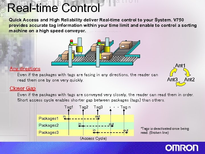 Real-time Control Quick Access and High Reliability deliver Real-time control to your System. V