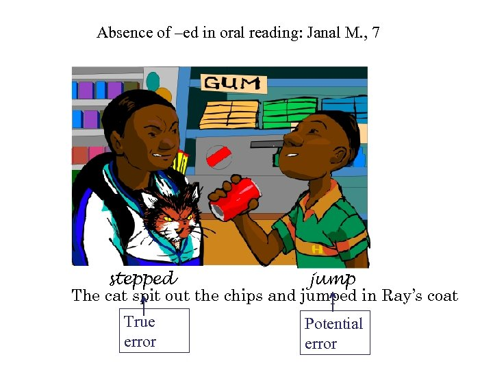 Absence of –ed in oral reading: Janal M. , 7 stepped jump The cat