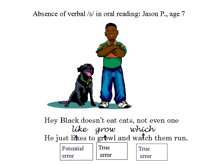 Absence of verbal /s/ in oral reading: Jason P. , age 7 Hey Black