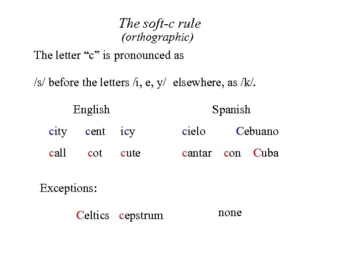 "The soft-c rule (orthographic) The letter ""c"" is pronounced as /s/ before the letters"