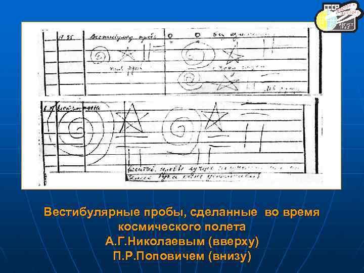 Вестибулярные пробы, сделанные во время космического полета А. Г. Николаевым (вверху) П. Р. Поповичем