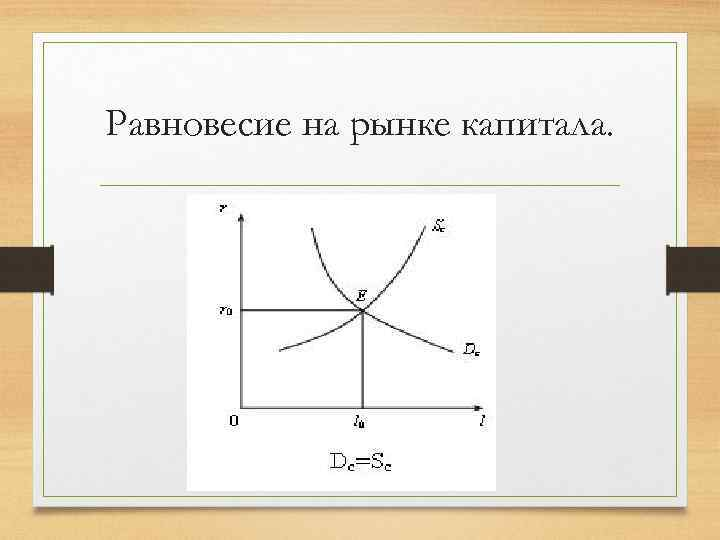 Равновесие на рынке капитала.