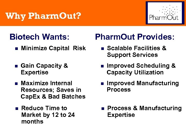Why Pharm. Out? Biotech Wants: Pharm. Out Provides: n Minimize Capital Risk n Scalable