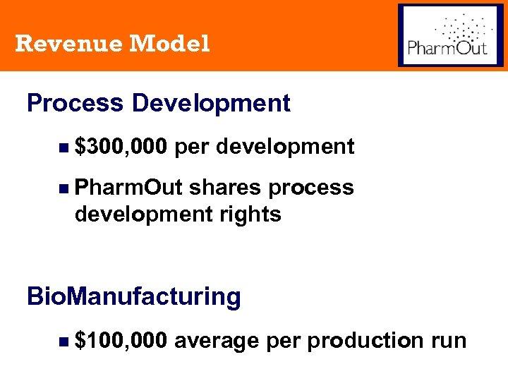Revenue Model Process Development n $300, 000 per development n Pharm. Out shares process