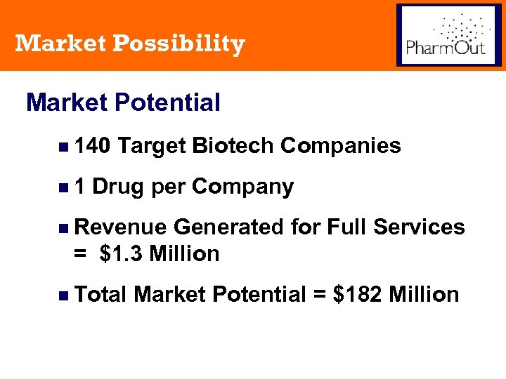 Market Possibility Market Potential n 140 n 1 Target Biotech Companies Drug per Company