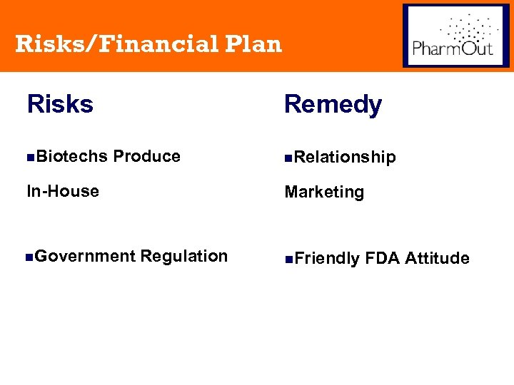 Risks/Financial Plan Risks n. Biotechs Remedy Produce In-House n. Government n. Relationship Marketing Regulation