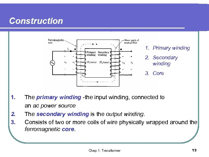 Construction 1. Primary winding 2. Secondary winding 3. Core 1. 2. 3. The primary