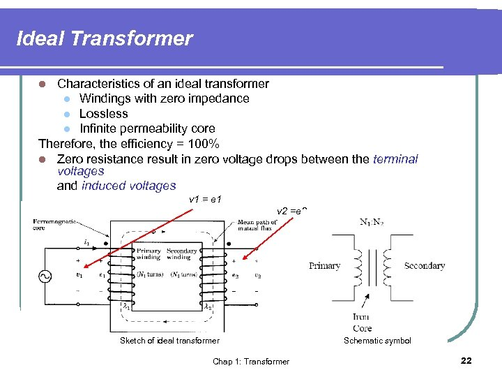Ideal Transformer Characteristics of an ideal transformer l Windings with zero impedance l Lossless